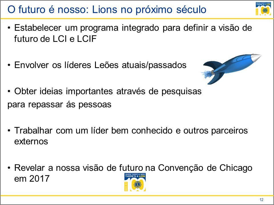 O futuro é nosso: Lions no próximo século
