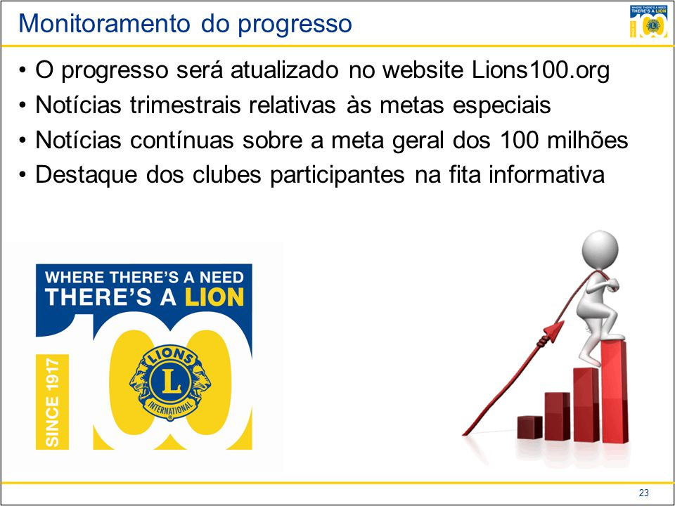 Monitoramento do progresso