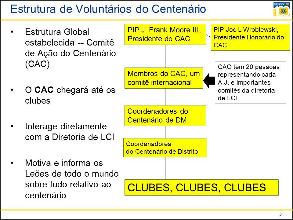 Estrutura de Voluntários do Centenário