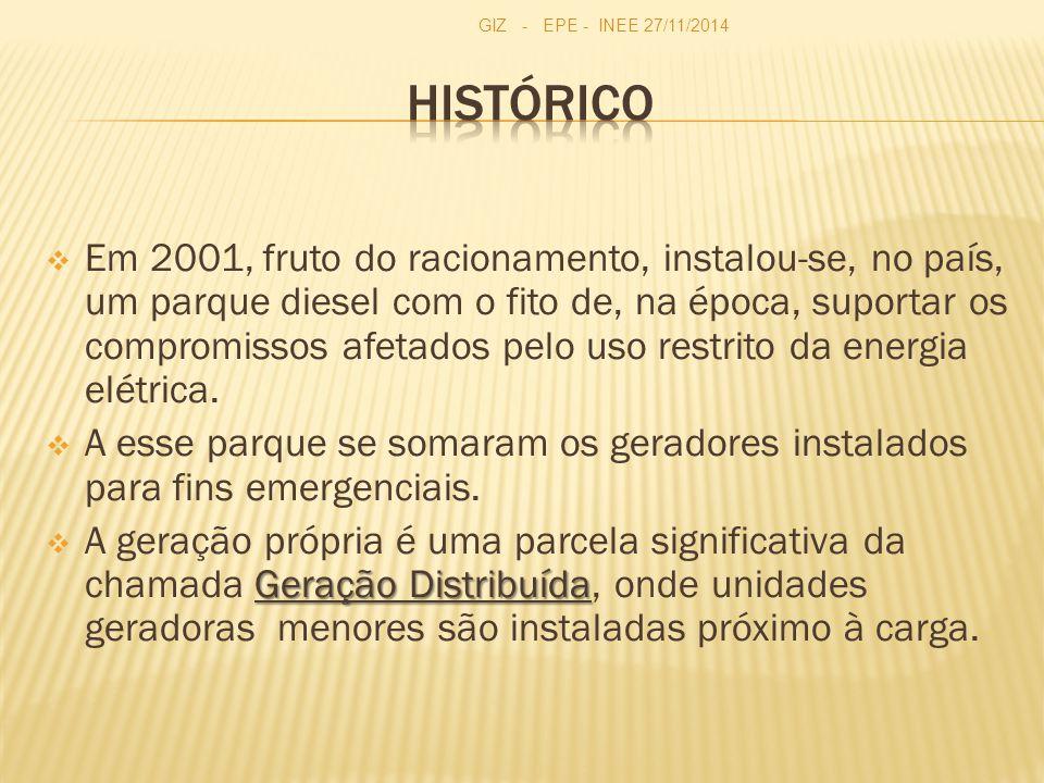 GIZ - EPE - INEE 27/11/2014 Histórico.
