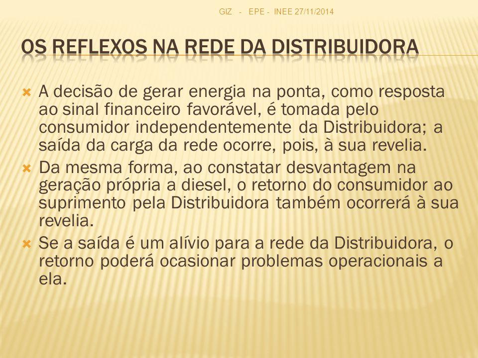 OS reflexos na rede da Distribuidora