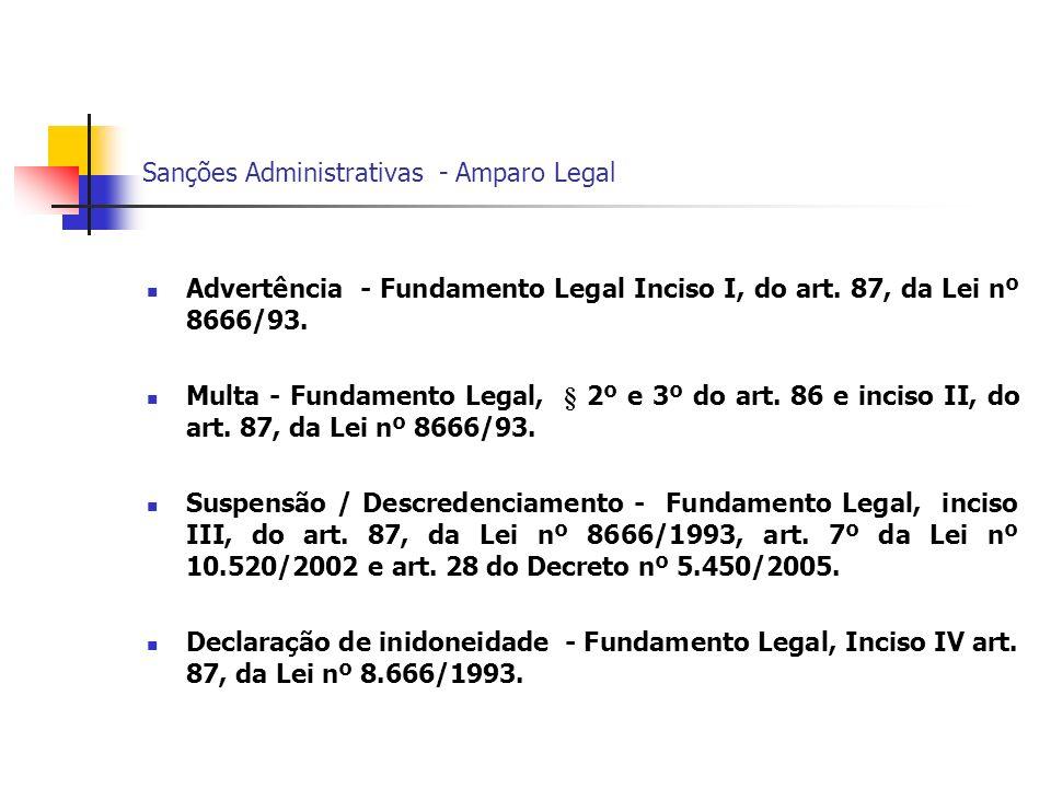 Sanções Administrativas - Amparo Legal