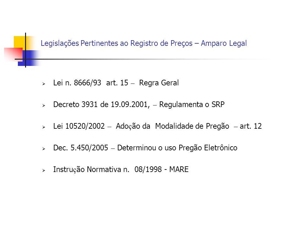 Legislações Pertinentes ao Registro de Preços – Amparo Legal