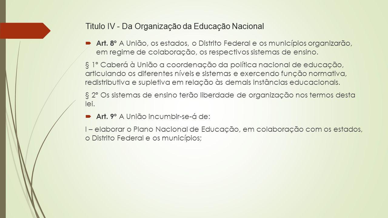 Titulo IV - Da Organização da Educação Nacional