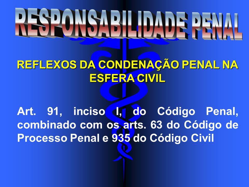 REFLEXOS DA CONDENAÇÃO PENAL NA ESFERA CIVIL