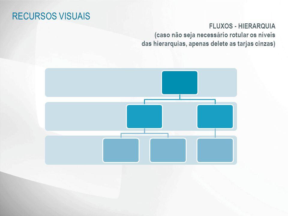 RECURSOS VISUAIS FLUXOS - HIERARQUIA (caso não seja necessário rotular os níveis das hierarquias, apenas delete as tarjas cinzas)