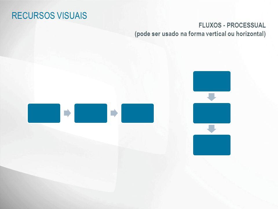 RECURSOS VISUAIS FLUXOS - PROCESSUAL (pode ser usado na forma vertical ou horizontal)