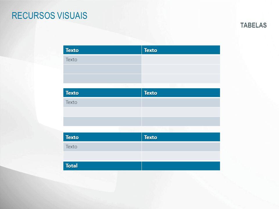 RECURSOS VISUAIS Tabelas Texto Texto Texto Total