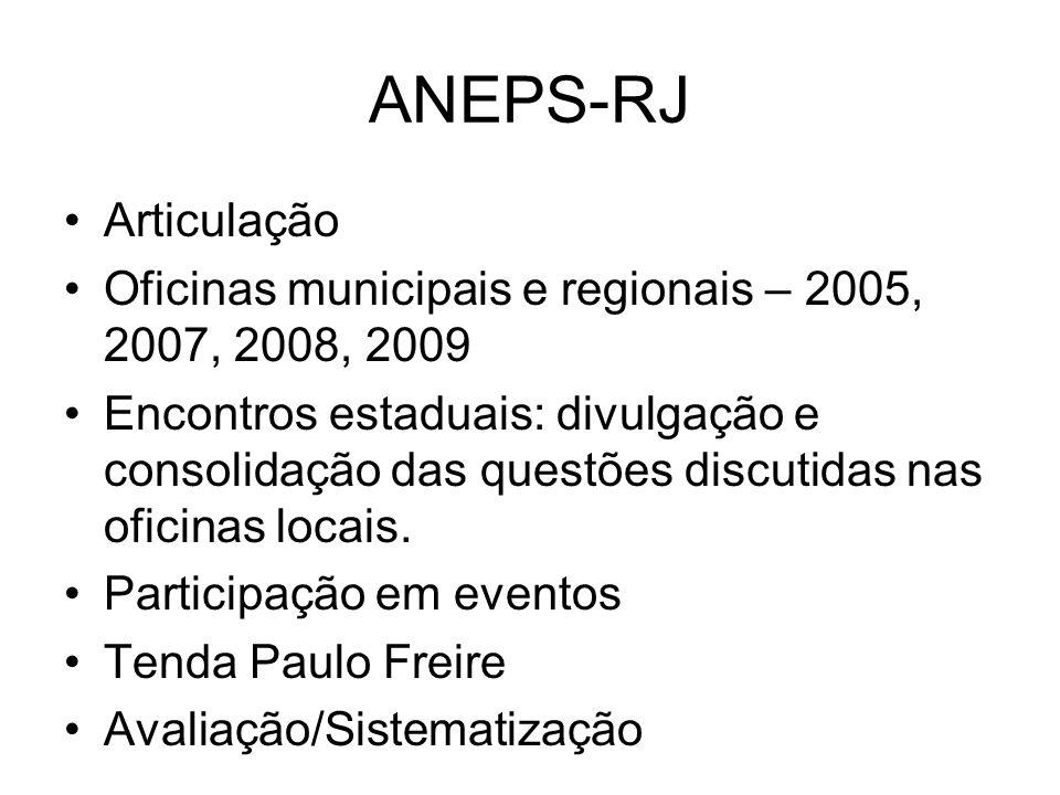 ANEPS-RJArticulação. Oficinas municipais e regionais – 2005, 2007, 2008, 2009.