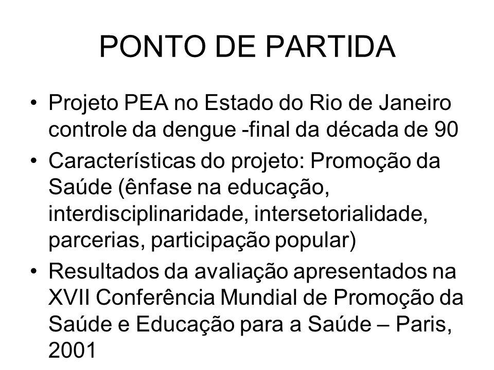 PONTO DE PARTIDA Projeto PEA no Estado do Rio de Janeiro controle da dengue -final da década de 90.