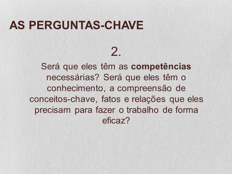 AS PERGUNTAS-CHAVE 2.