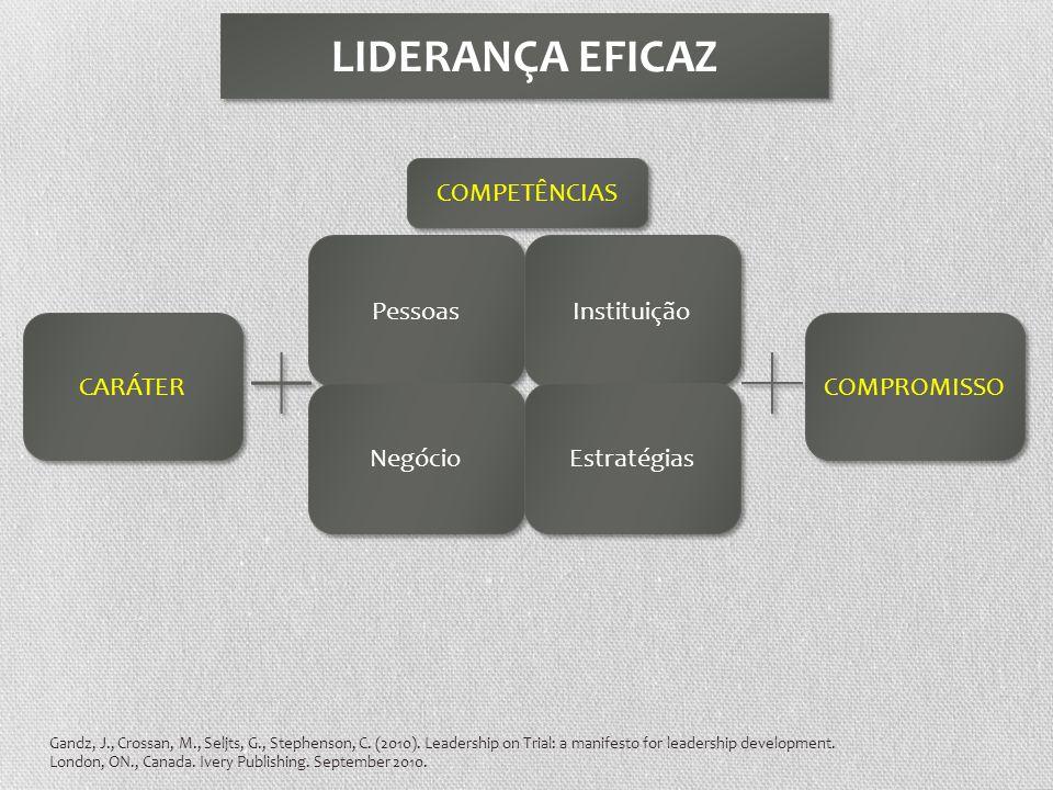 LIDERANÇA EFICAZ CARÁTER COMPROMISSO Pessoas COMPETÊNCIAS Instituição