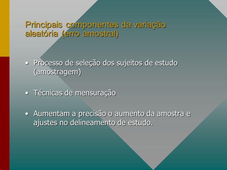 Principais componentes da variação aleatória (erro amostral)