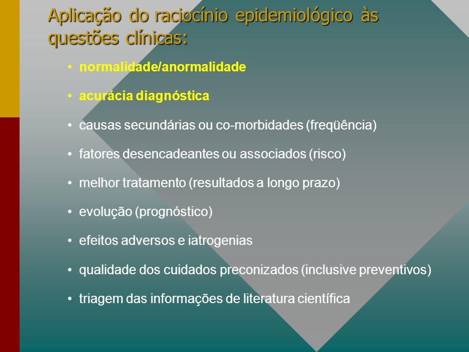 Aplicação do raciocínio epidemiológico às questões clínicas: