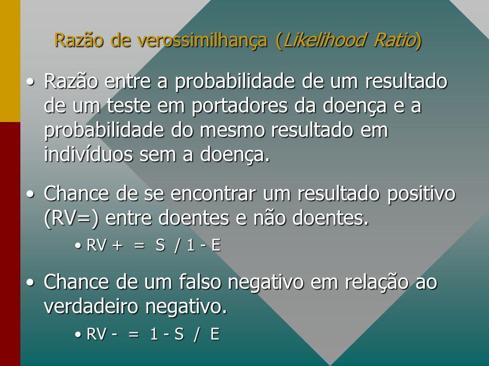 Razão de verossimilhança (Likelihood Ratio)
