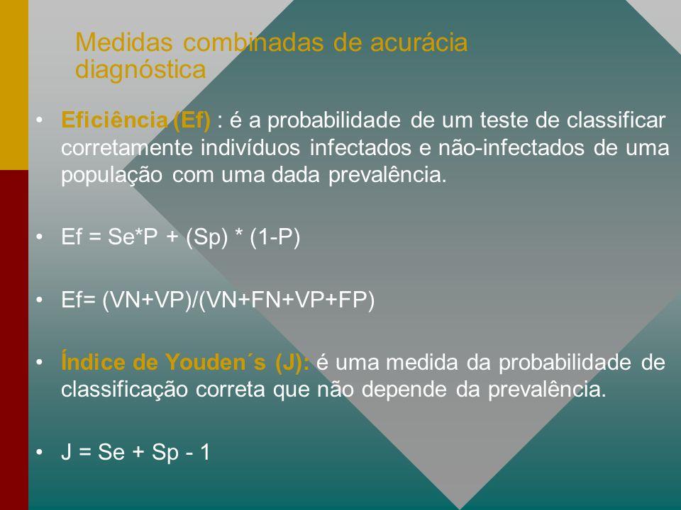 Medidas combinadas de acurácia diagnóstica