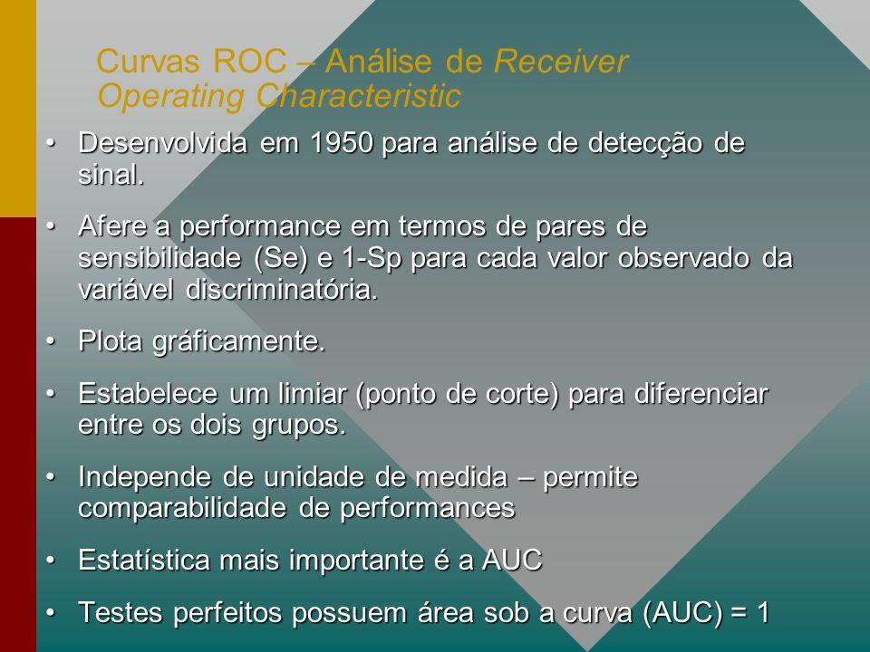 Curvas ROC – Análise de Receiver Operating Characteristic