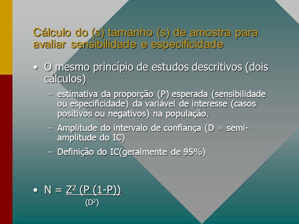 Cálculo do (s) tamanho (s) de amostra para avaliar sensibilidade e especificidade