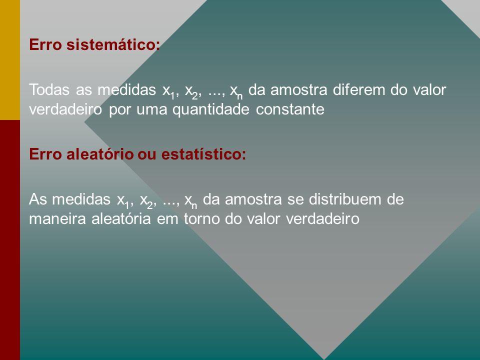 Erro sistemático: Todas as medidas x1, x2, ..., xn da amostra diferem do valor verdadeiro por uma quantidade constante