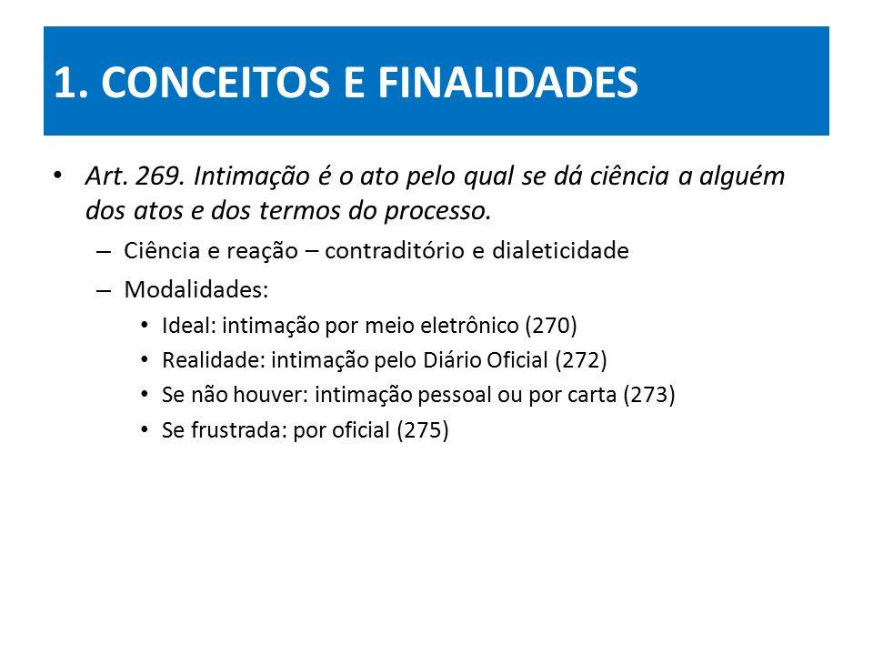 1. CONCEITOS E FINALIDADES