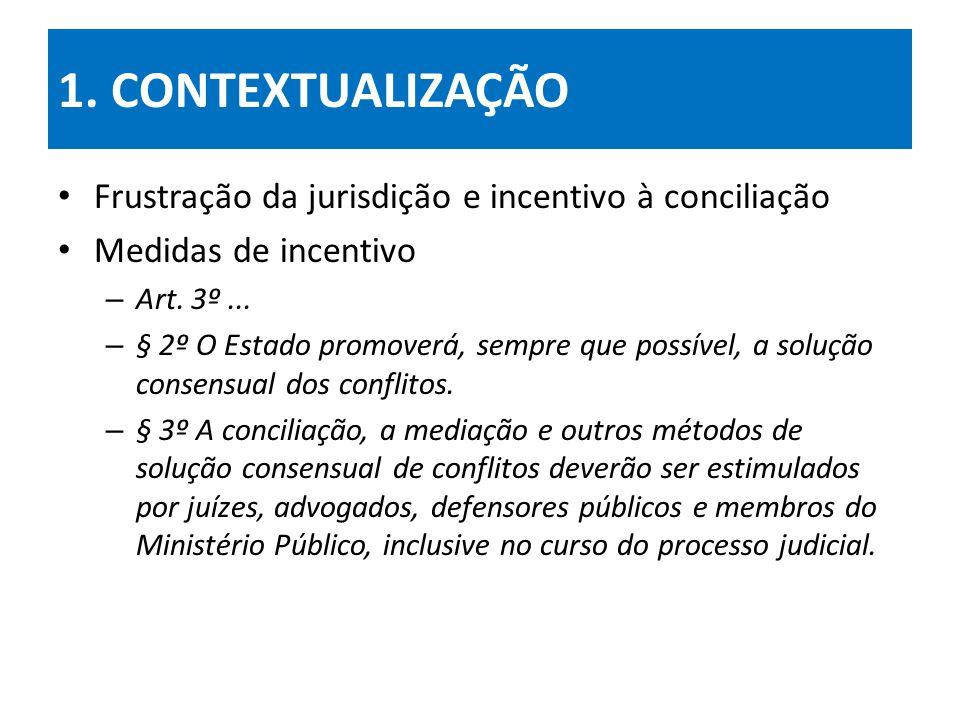 1. CONTEXTUALIZAÇÃO Frustração da jurisdição e incentivo à conciliação