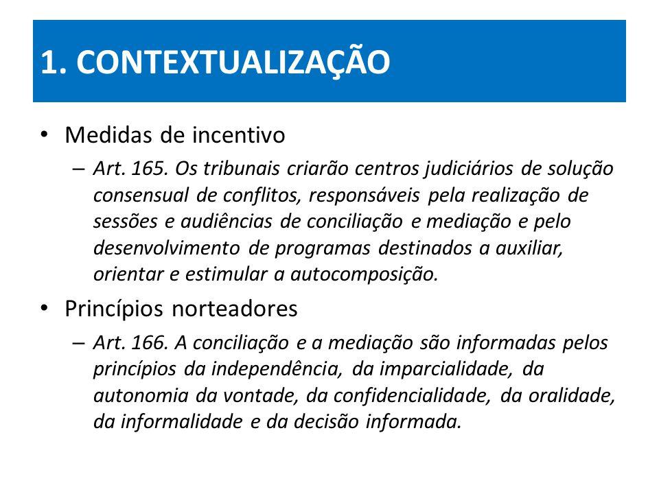 1. CONTEXTUALIZAÇÃO Medidas de incentivo Princípios norteadores