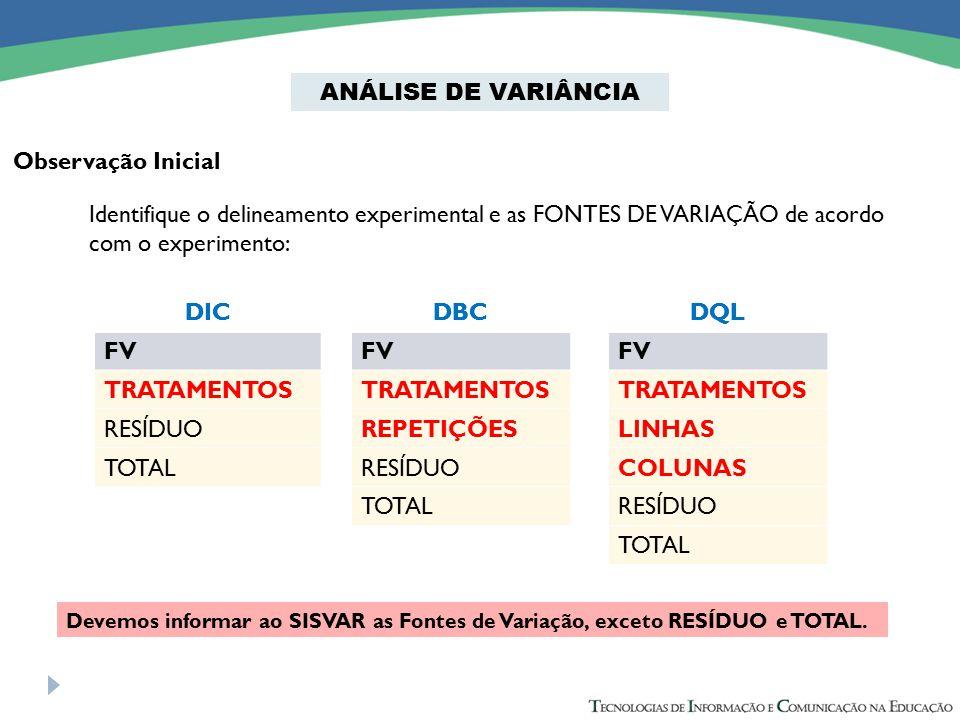 ANÁLISE DE VARIÂNCIA Observação Inicial