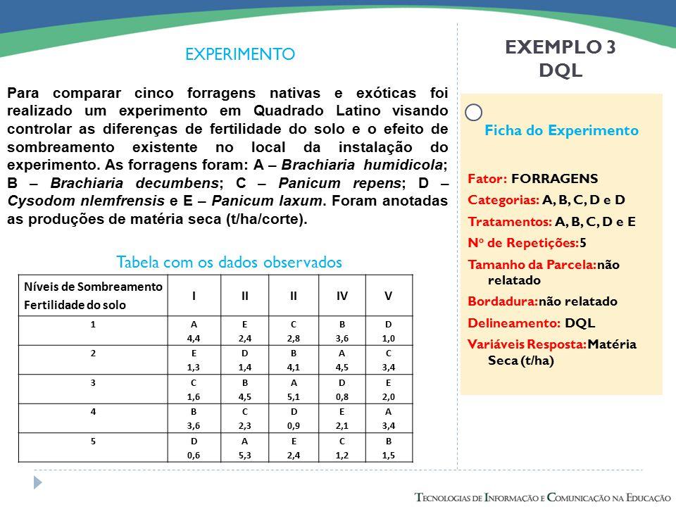 EXEMPLO 3 DQL EXPERIMENTO Tabela com os dados observados