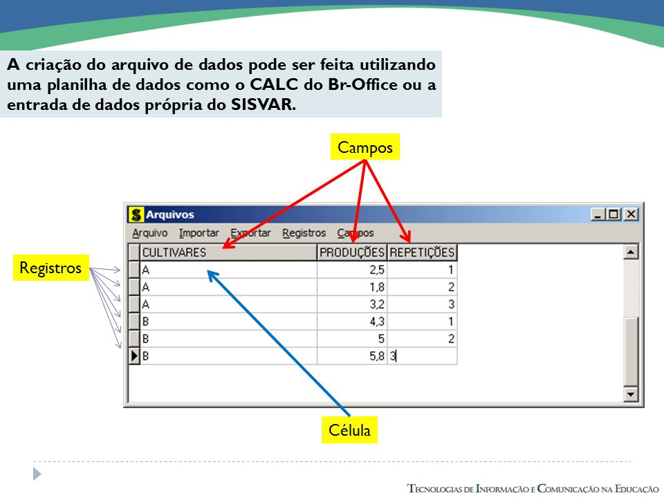 A criação do arquivo de dados pode ser feita utilizando uma planilha de dados como o CALC do Br-Office ou a entrada de dados própria do SISVAR.