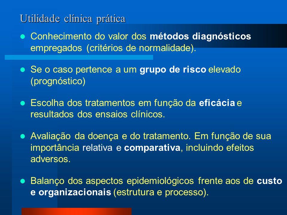 Utilidade clínica prática