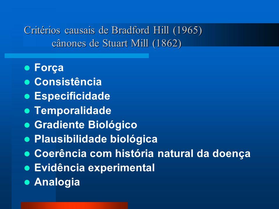 Critérios causais de Bradford Hill (1965)