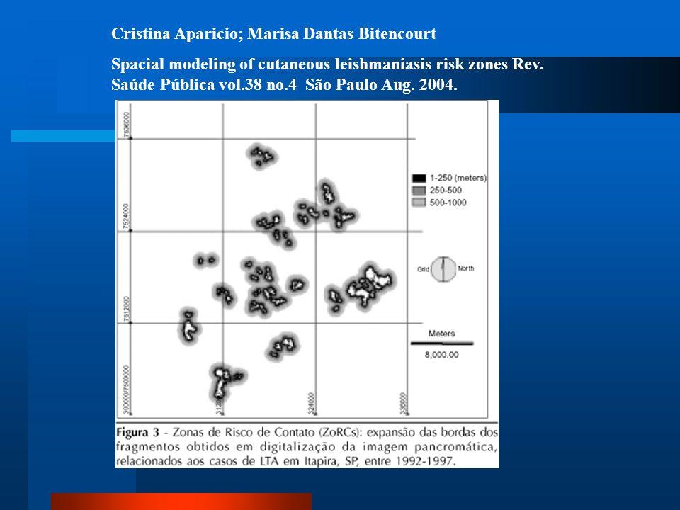 Cristina Aparicio; Marisa Dantas Bitencourt