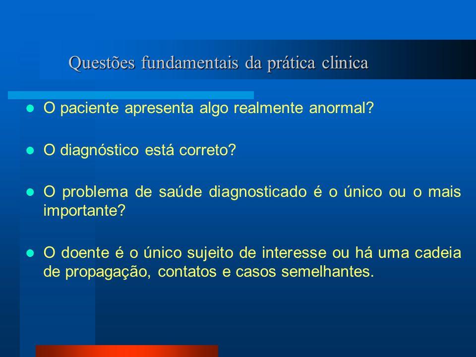 Questões fundamentais da prática clinica