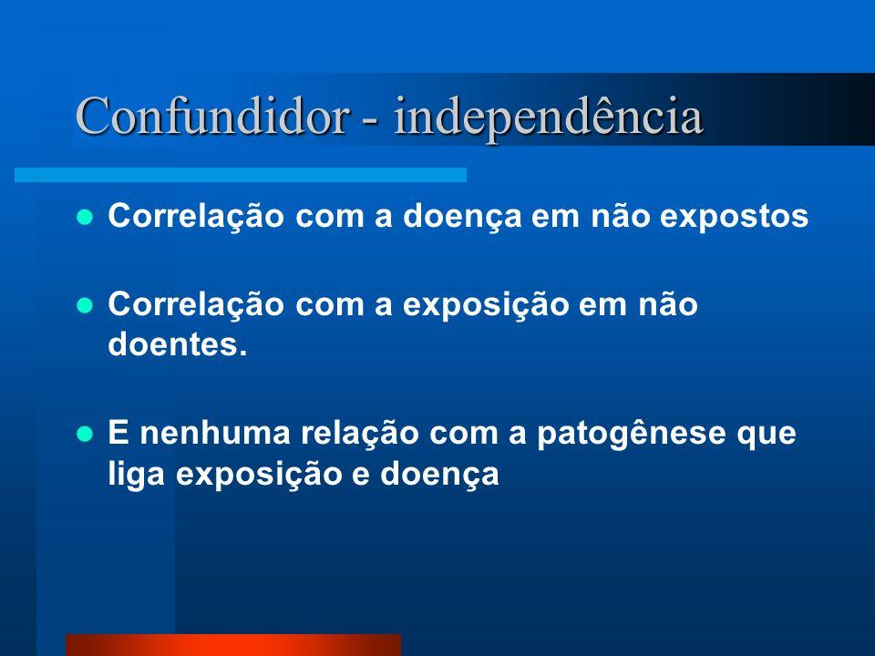 Confundidor - independência