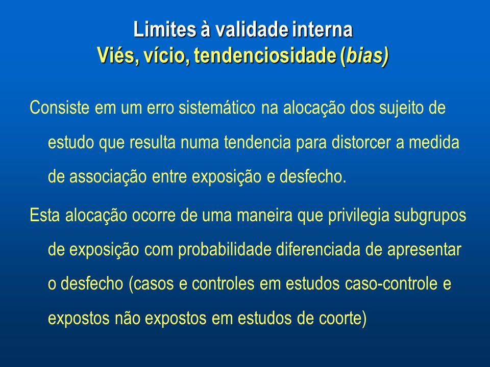 Limites à validade interna Viés, vício, tendenciosidade (bias)