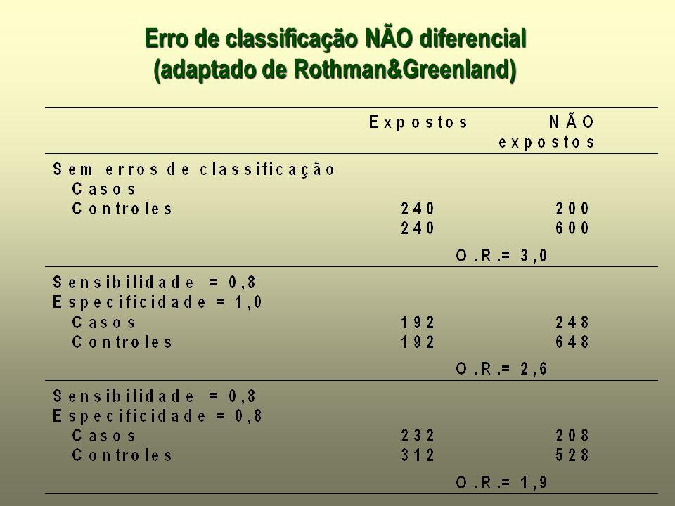 Erro de classificação NÃO diferencial (adaptado de Rothman&Greenland)