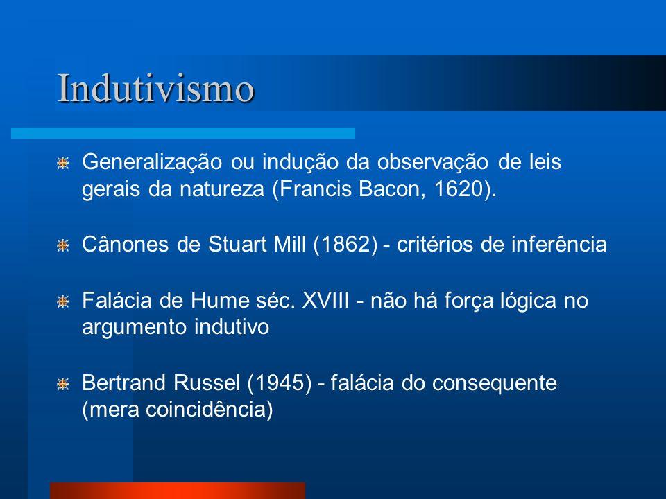 Indutivismo Generalização ou indução da observação de leis gerais da natureza (Francis Bacon, 1620).