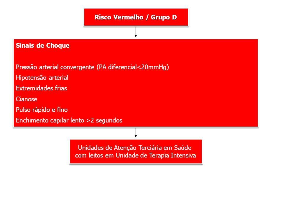 Risco Vermelho / Grupo D