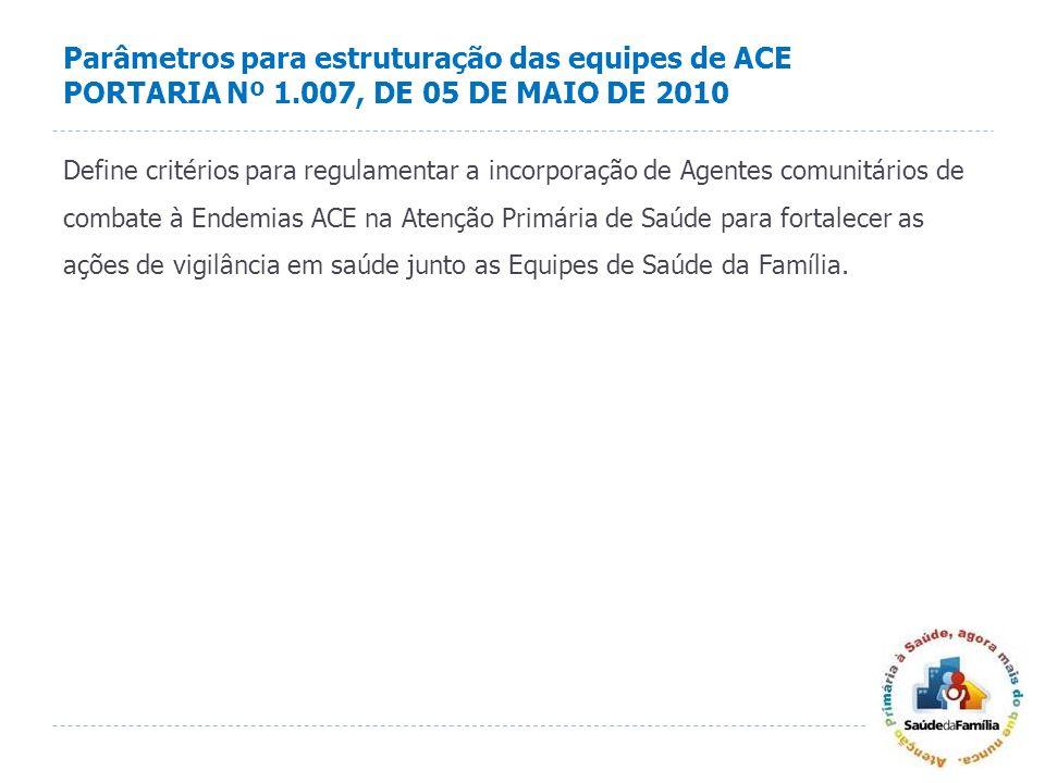 Parâmetros para estruturação das equipes de ACE PORTARIA Nº 1