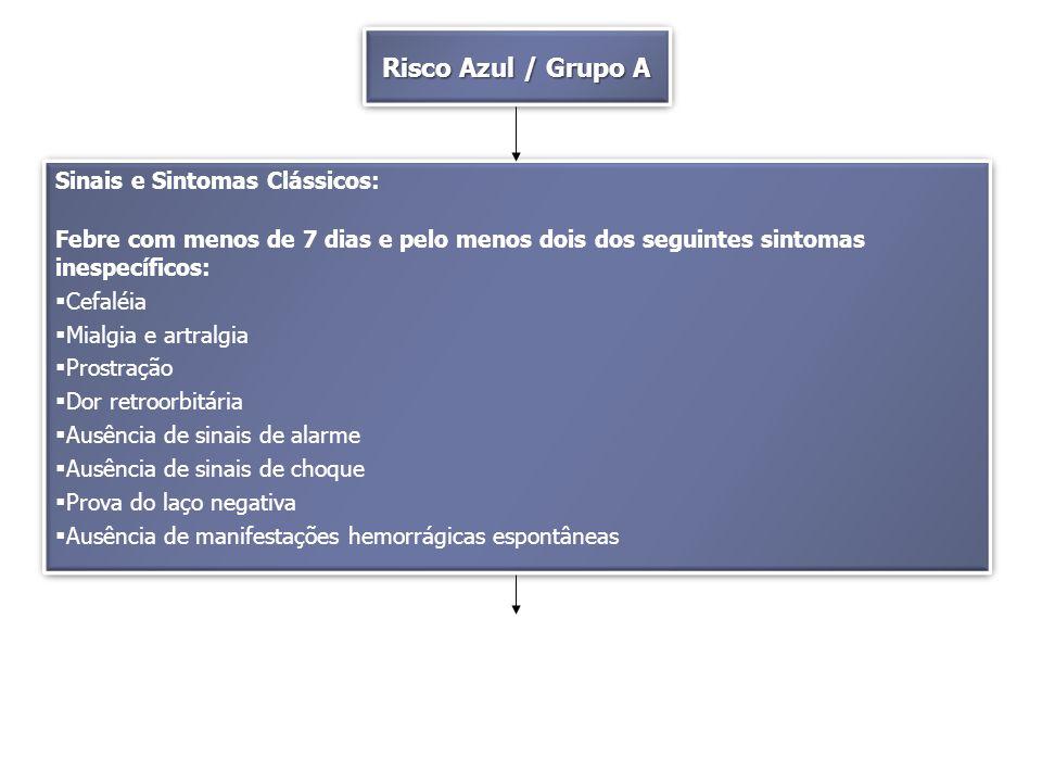 Risco Azul / Grupo A Sinais e Sintomas Clássicos: