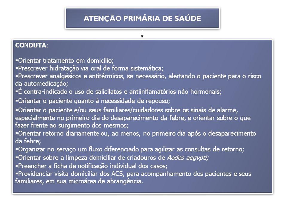 ATENÇÃO PRIMÁRIA DE SAÚDE