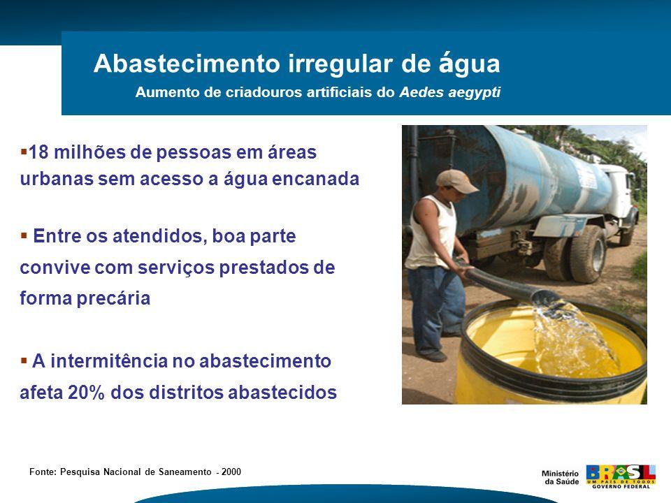 Abastecimento irregular de água