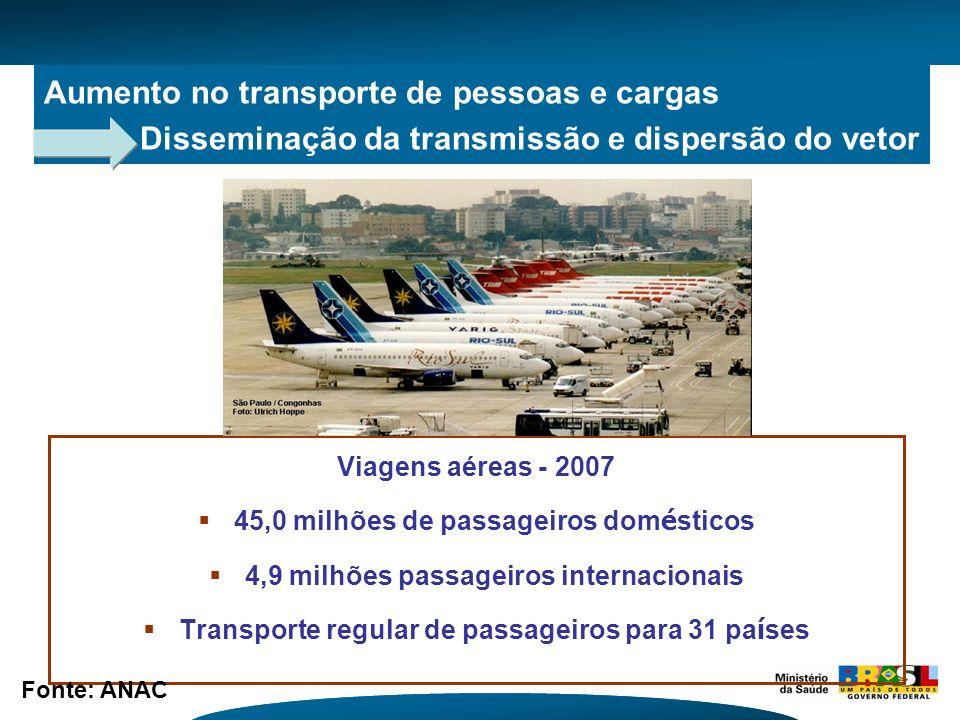 Aumento no transporte de pessoas e cargas