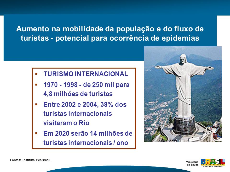 Aumento na mobilidade da população e do fluxo de turistas - potencial para ocorrência de epidemias