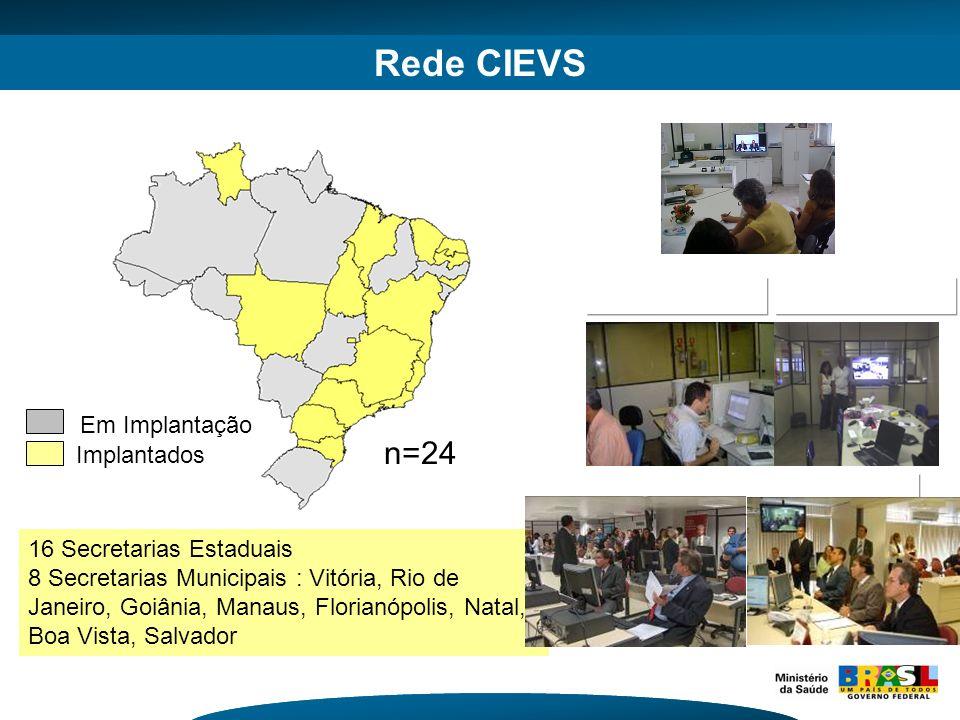 Rede CIEVS n=24 Em Implantação Implantados 16 Secretarias Estaduais