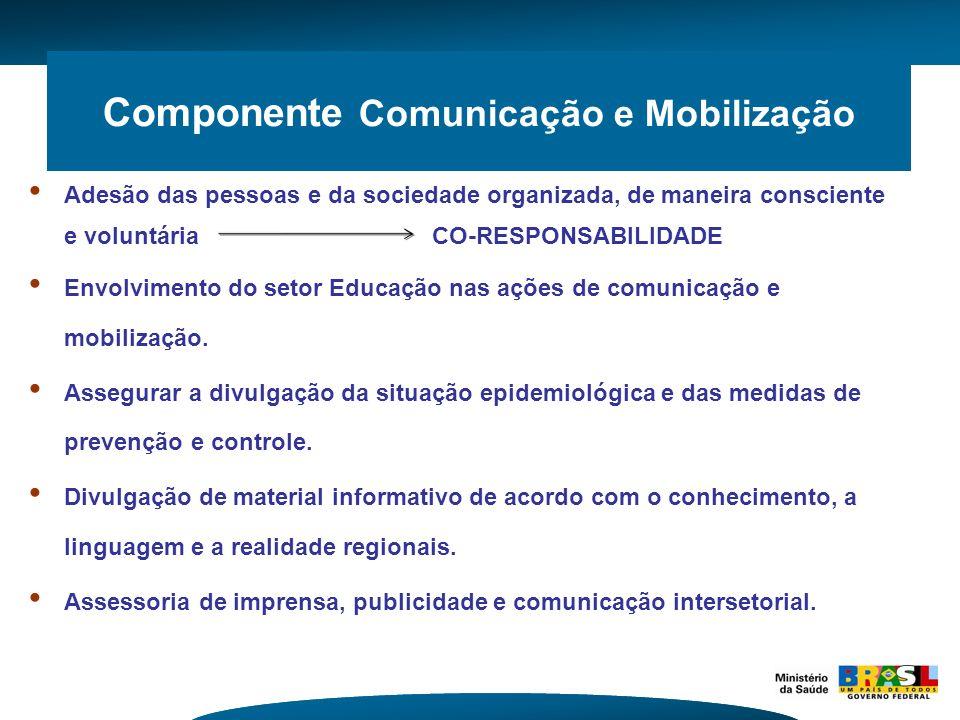 Componente Comunicação e Mobilização