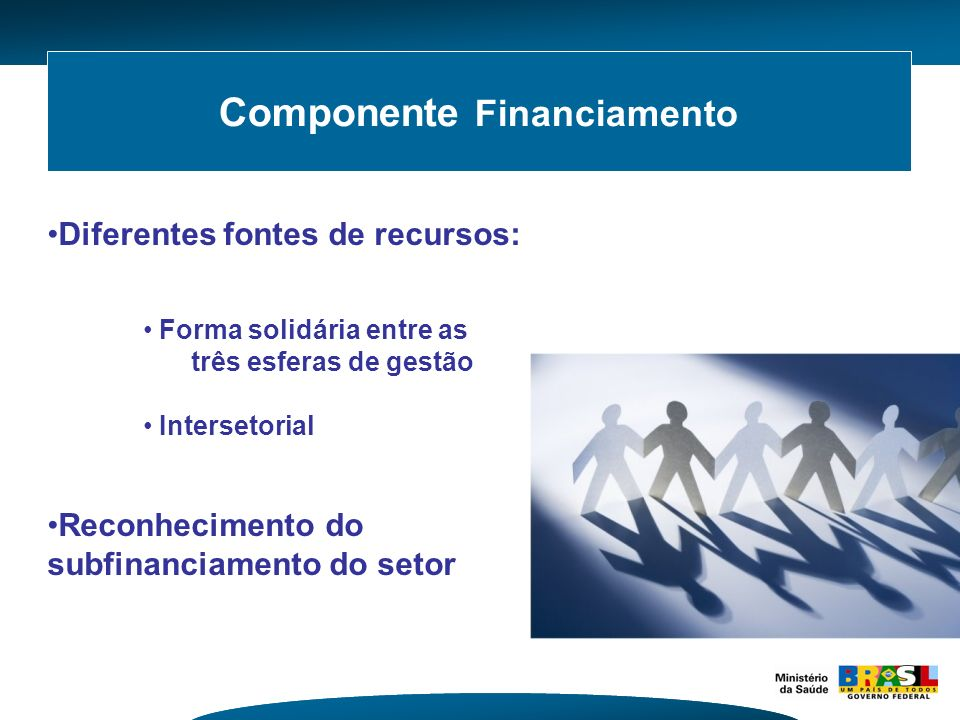 Componente Financiamento