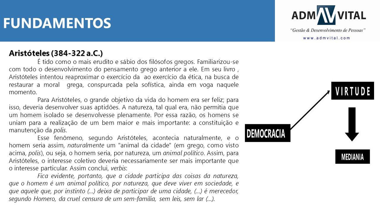 FUNDAMENTOS Aristóteles (384-322 a.C.)