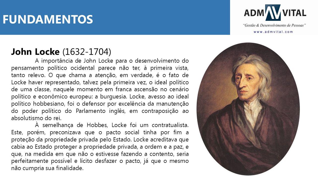 FUNDAMENTOS John Locke (1632-1704)