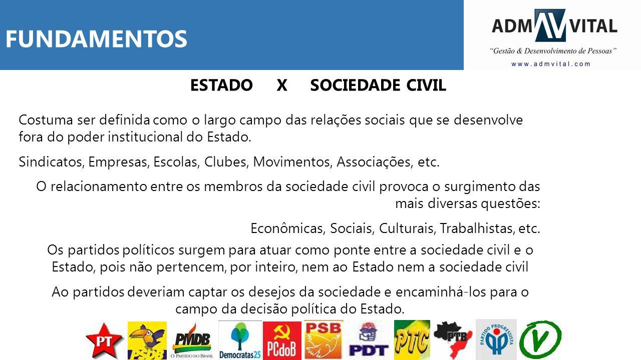 ESTADO X SOCIEDADE CIVIL
